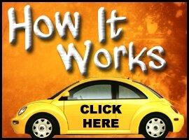 Cash 4 Cars Inc
